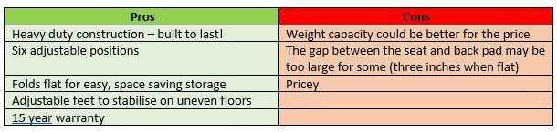 A table showing the pros and cons of the Bowflex 5.1s Stowable bench