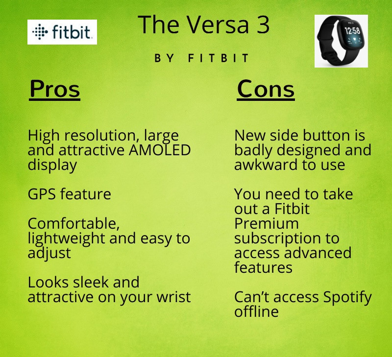 Graphic showing the pros and cons of the Fitbit Versa 3