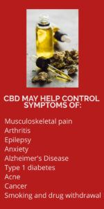 Web graphic listing the potential benefits of CBD oil